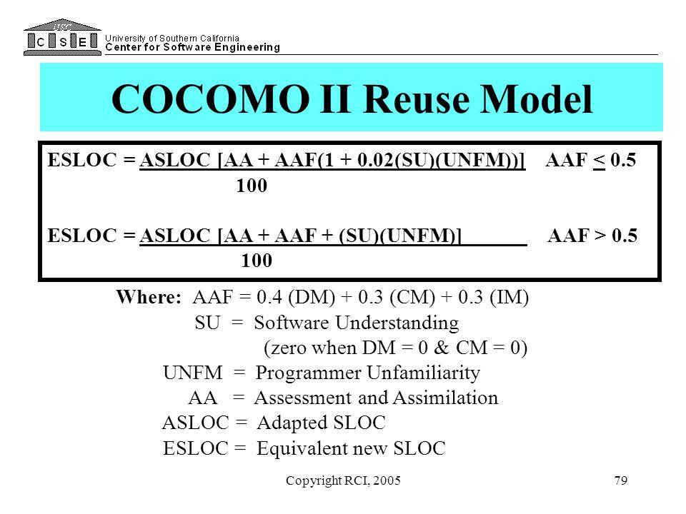 COCOMO II Reuse Model ESLOC = ASLOC [AA + AAF(1 + 0.02(SU)(UNFM))] AAF < 0.5. 100. ESLOC = ASLOC [AA + AAF + (SU)(UNFM)] AAF > 0.5.